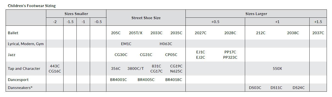 Children Footwear Guide